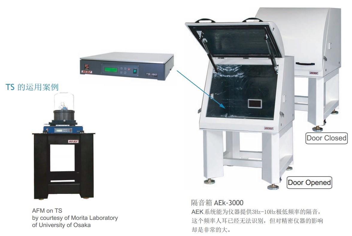 进口膜厚测量仪|profilm3d光学轮廓仪|filmetrics测厚仪|优尼康|粗糙度测量仪